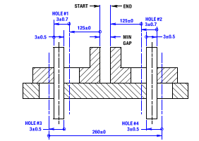 Tolerance Stack   up    Analysis  its benefits and Steps Involved in Mechanical Design  ASM
