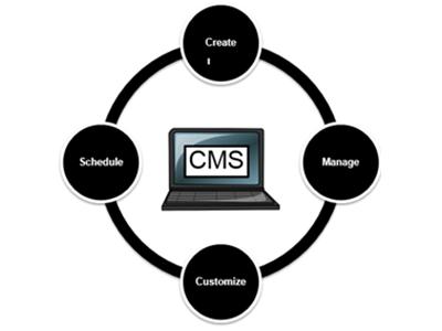 content managaement system